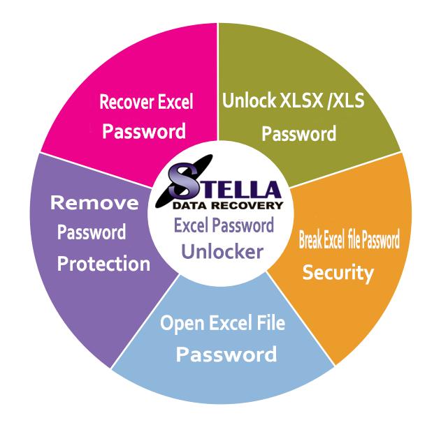 hack excel password xlsx
