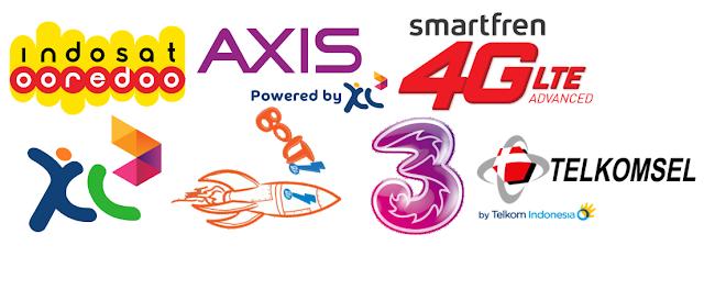 Daftar Paket Internet Unlimited Lengkap Semua Operator