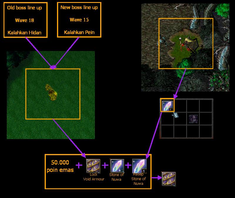 naruto castle defense void armor