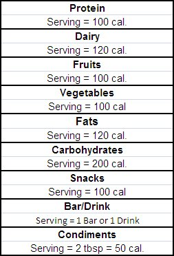 P90x3 Phase Nutrition Plan Pdf