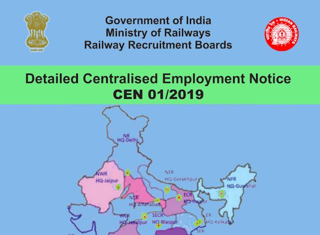 Railway Recruitment Notification Pdf