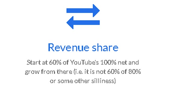 Freedom! Network Revenue Share