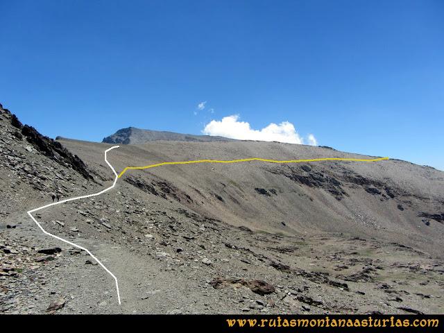 Ruta Posiciones del Veleta - Mulhacén: Opción directa o rodeo por Loma Pelada