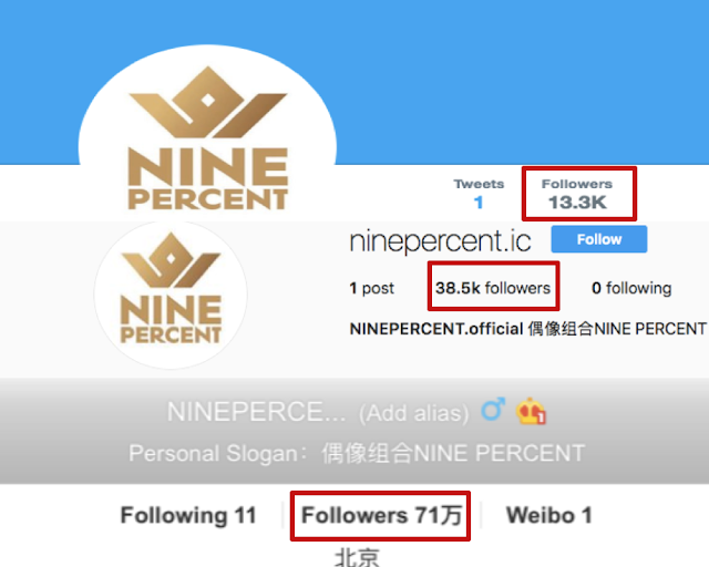 Nine Percent first post on social media