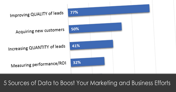5 Sources of Data to Boost Your Marketing and Business Efforts