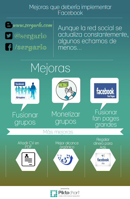 Redes Sociales, social media, Infografía, Infographic, Facebook, mejoras,