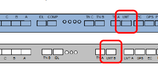 Help to be great :): Easy Step Commisioning and Integration LTE DUS