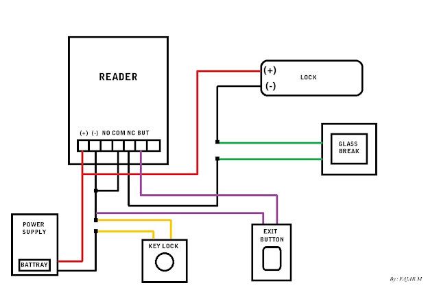 Cara pasang / instalasi akses kontrol pintu