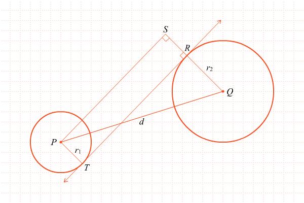 Rumus garis singgung persekutuan dalam dan garis singgung gambar di atas menunjukkan lingkaran p dan lingkaran q yang secara berturut turut memiliki panjang jari jari r1 dan r2 garis rt merupakan garis singgung ccuart Choice Image