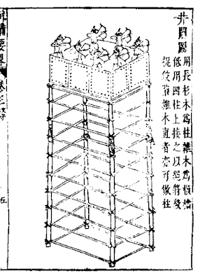 Ming Chinese Arrow Tower