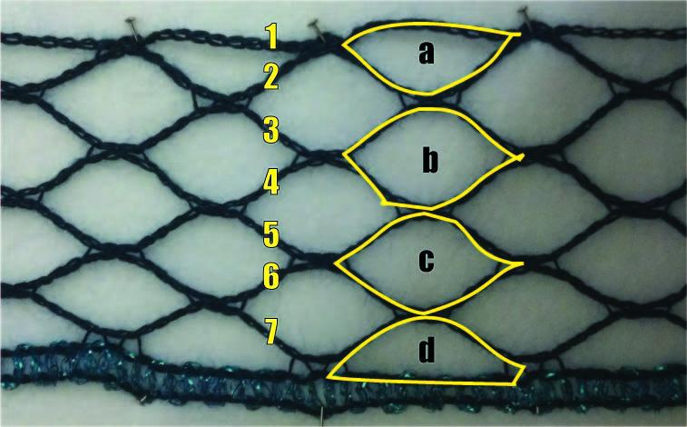 Ruffle Yarn Techniques: A Designer's Sourcebook: Mock Croc