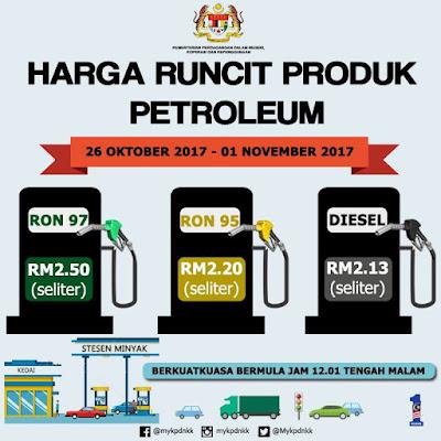 Harga Runcit Produk Petroleum (26 Oktober 2017 - 1 November 2017)