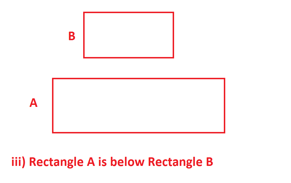 How to check if two Rectangle Overlap in Java Algorithm