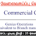 Vacancy In Commercial Credit