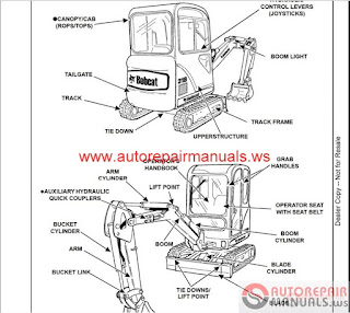 Free Auto Repair Manual : Bobcat Compact Excavator 319