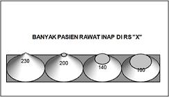 Statistik rumah sakit software rumah sakit marsonline contoh statistik diagram lambang ccuart Choice Image