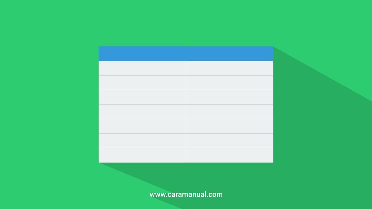 Cara Membuat Tabel Responsive di Postingan Blog