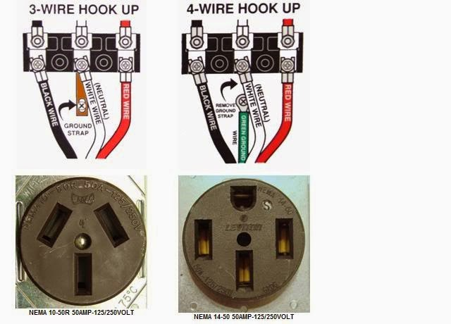 50 amp receptacle wiring  diagram 50 amp receptacle wiring diagram 3 prong #3
