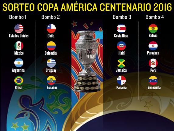Copa America Centenario 2016 Official Broadcasters