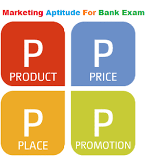BANK MARKETING KNOWLEDGE FOR IBPS EXAM