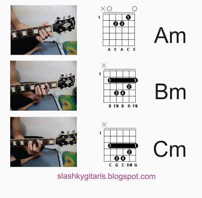 gambar chord gitar lengkap