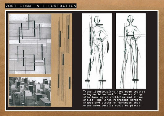 Fashion Design Innovation Project Boards | MMU