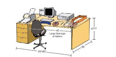 Ergonomía en oficinas dimensiones del escritorio o mesa de trabajo