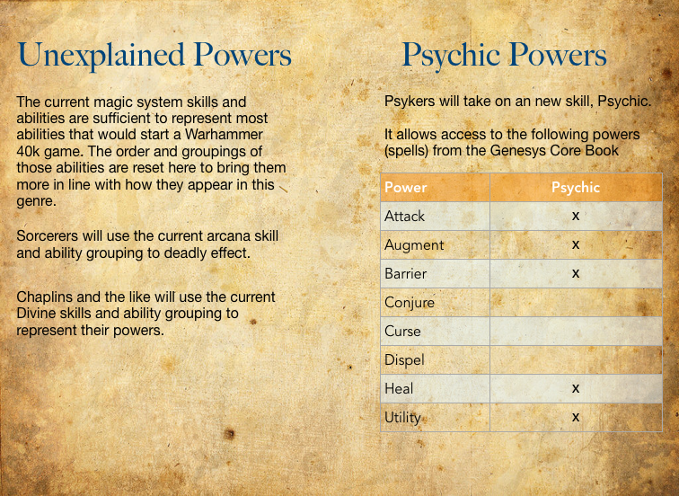 The Ghosts of Dallas: Psychic Powers for Warhammer 40k