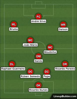 onze formado pelos portugueses que melhor têm jogado esta época