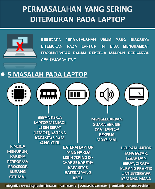 5 Masalah Pada Laptop yang Sering Ditemukan - Blog Mas Hendra