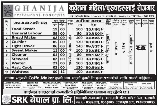 Jobs in Kuwait for Nepali, salary Rs 47,538