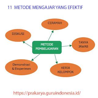 11  Metode Mengajar yang efektif