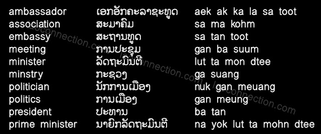 Lao Language:  Political Related Word List - written in Lao and English