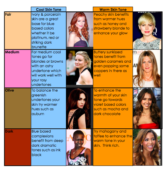 Best Hair Color Skin Tone Chart
