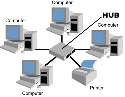 how to connect different computer in same network