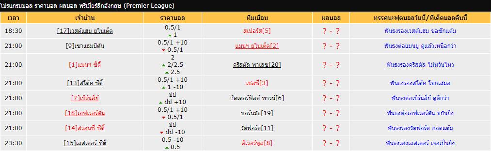 แทงบอลออนไลน์ วิเคราะห์บอล และ ทีเด็ด วันที่ 23 กันยายน 2560