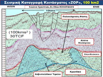 Στόχος 5 φορές μεγαλύτερος από το ΖΟΡ στην ΑΟΖ της Κύπρου.