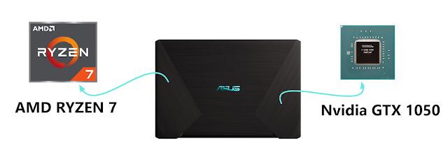 Laptop Asus ViVoBook Pro F570_Rrythien_3