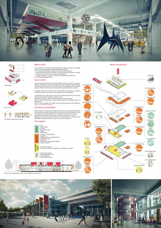 panel presentasi desain arsitektur