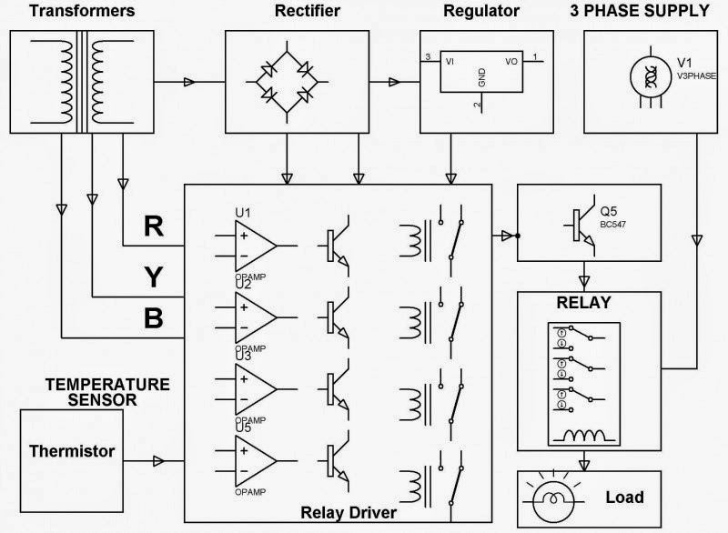 Electrical Engineering World  Induction Motor Protection