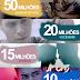 YOUTUBE | Visualizações nos clipes de Zé Felipe
