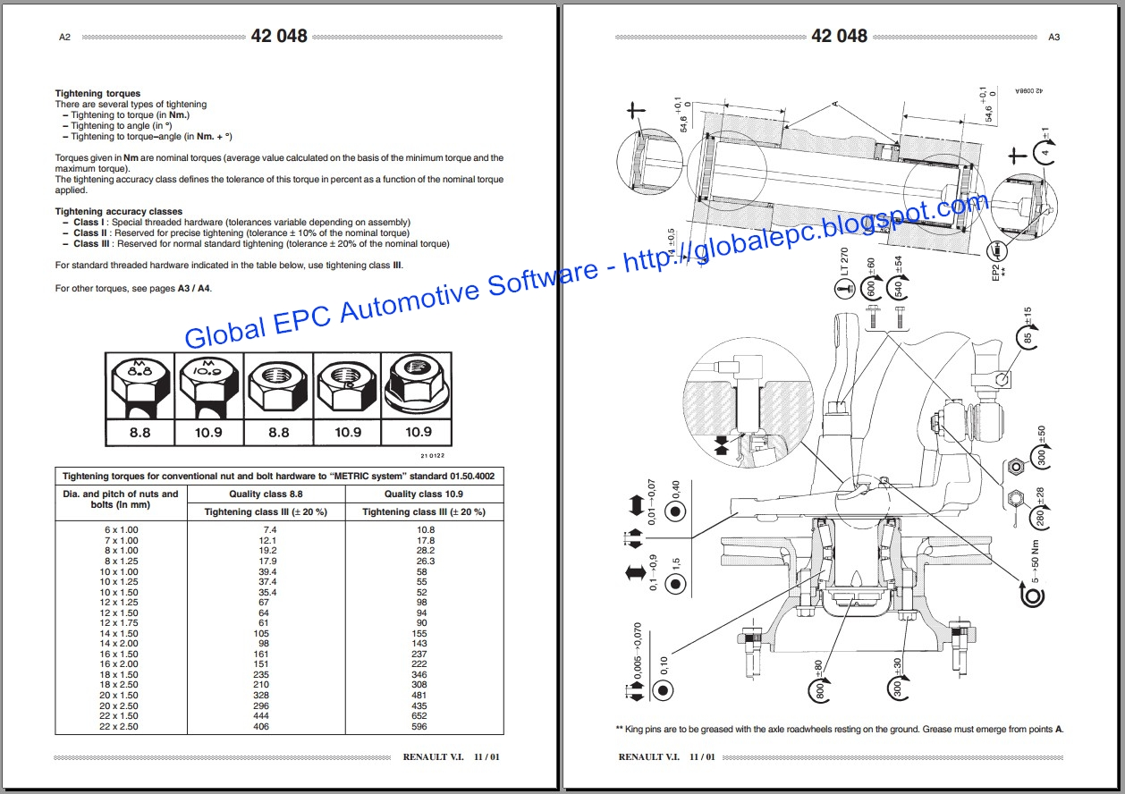 Automotive Wiring System Diagram Simple Guide About Diagrams Charging Global Epc Software Renault Magnum Workshop
