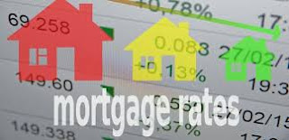 Basics Mortgages, Buying A Home, Mortgage