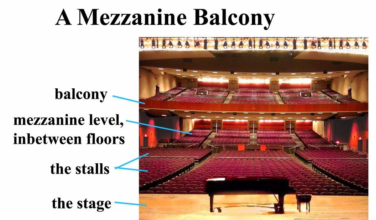 Balcony Theater Definition – Best Balcony Design Ideas Latest