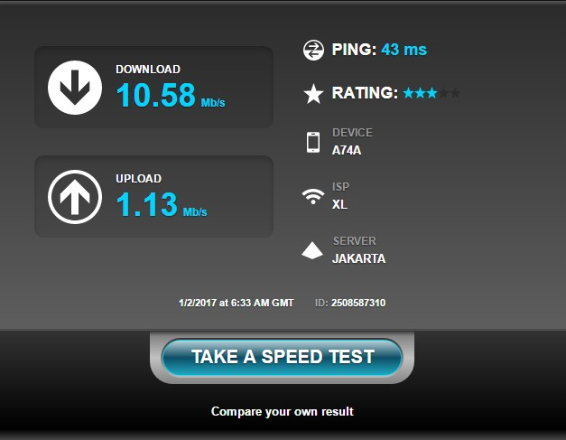 Tes Kecepatan Download dan Upload di Yogyakarta