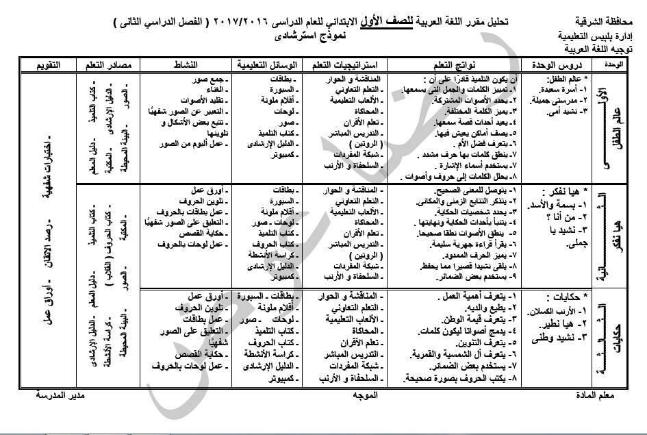 خريطة منهج اللغة العربية للصف الاول الابتدائي الفصل الدراسي الثاني 2017  1