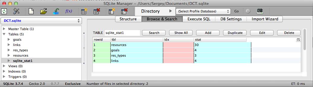 sealemar talks 0x43 0x6F 0x64 0x65: Sqlite Manager for Mac