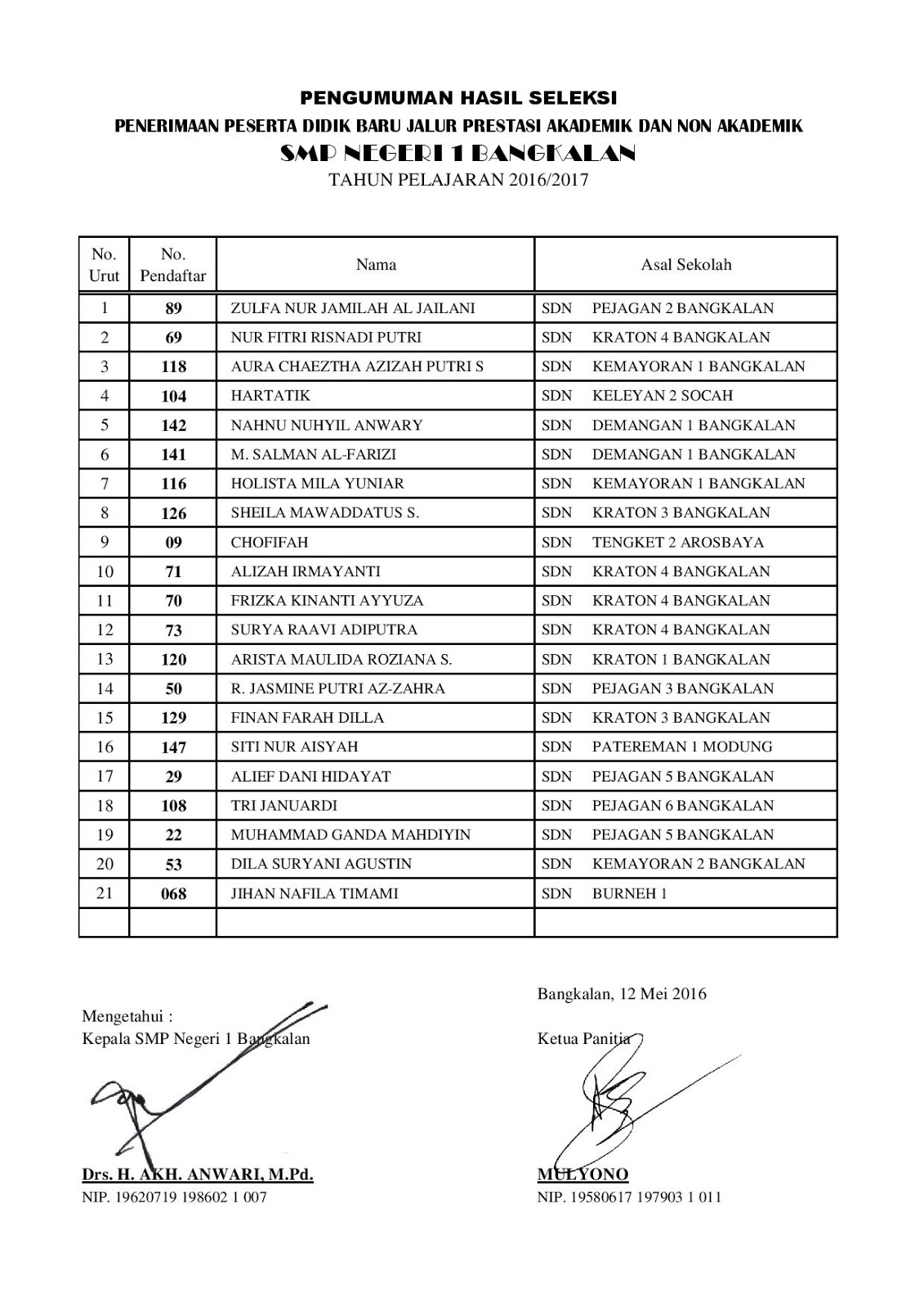 Uptd Smp Negeri 1 Bangkalan Pengumuman Daftar Ulang