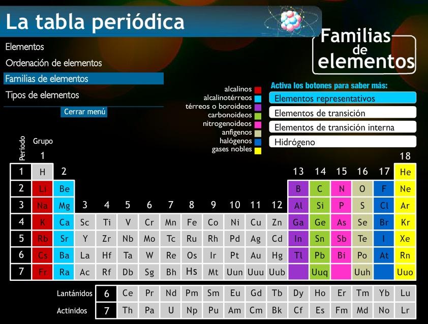 Quimica sanfe configuracin electrnica y tabla periodica 17 urtaz Choice Image