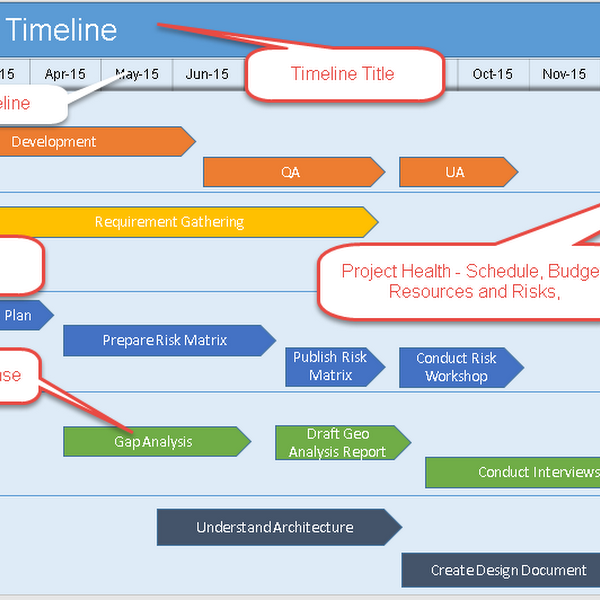 Issue Tracker Excel Template ENGINEERING MANAGEMENT - Project timeline powerpoint template